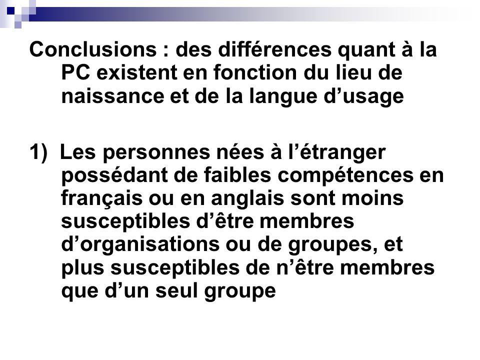 Conclusions : des différences quant à la PC existent en fonction du lieu de naissance et de la langue d'usage