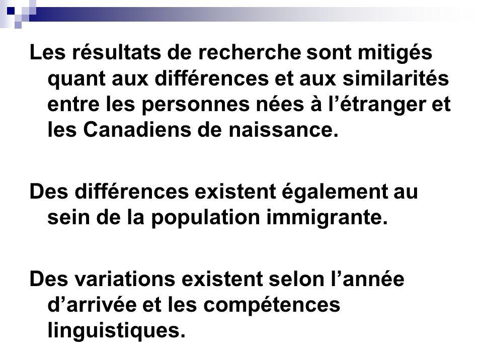 Les résultats de recherche sont mitigés quant aux différences et aux similarités entre les personnes nées à l'étranger et les Canadiens de naissance.