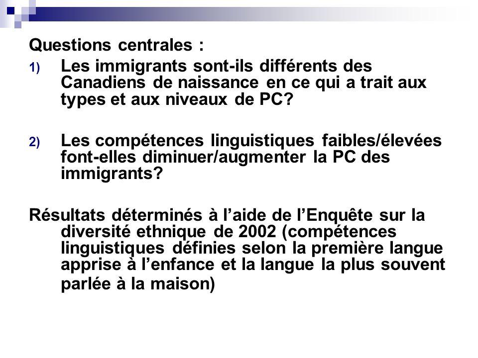 Questions centrales : Les immigrants sont-ils différents des Canadiens de naissance en ce qui a trait aux types et aux niveaux de PC