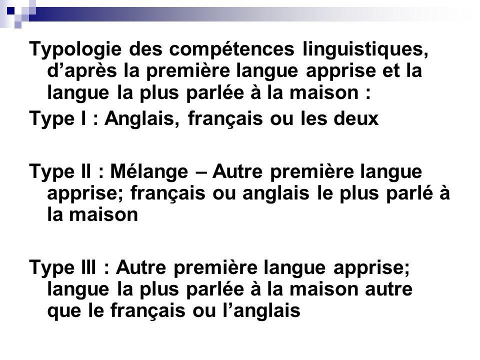 Typologie des compétences linguistiques, d'après la première langue apprise et la langue la plus parlée à la maison :