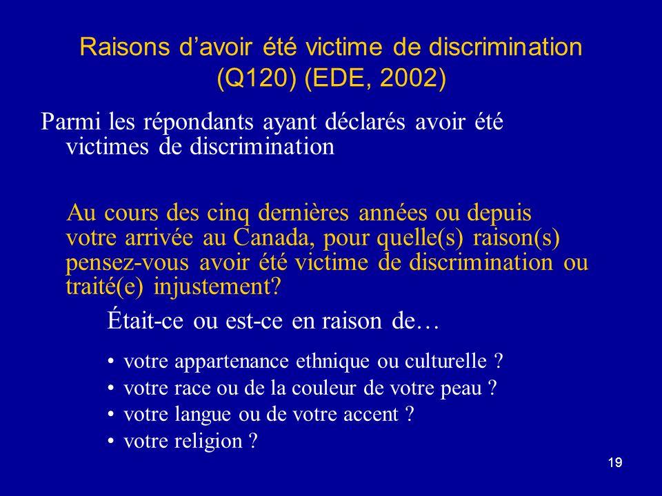 Raisons d'avoir été victime de discrimination (Q120) (EDE, 2002)
