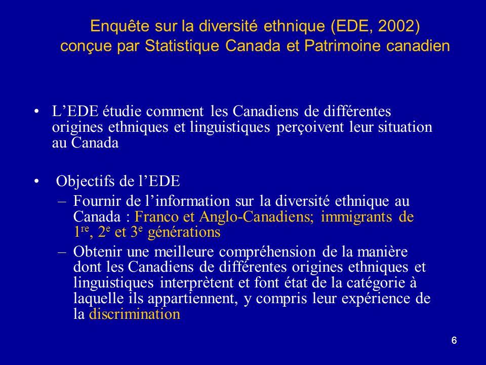 Enquête sur la diversité ethnique (EDE, 2002) conçue par Statistique Canada et Patrimoine canadien