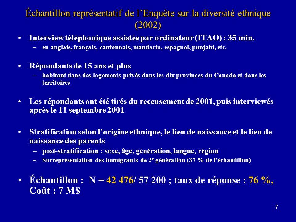 Échantillon : N = 42 476/ 57 200 ; taux de réponse : 76 %, Coût : 7 M$