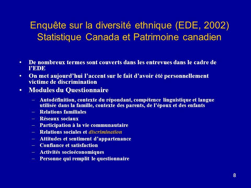 Enquête sur la diversité ethnique (EDE, 2002) Statistique Canada et Patrimoine canadien