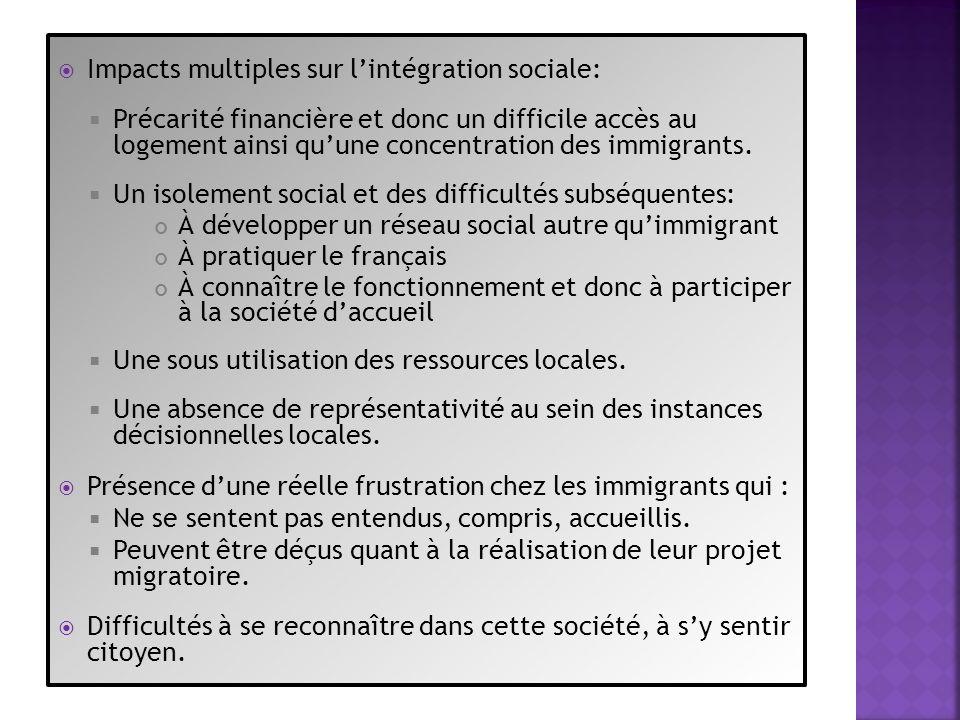 Impacts multiples sur l'intégration sociale: