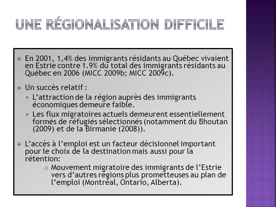 Une régionalisation difficile