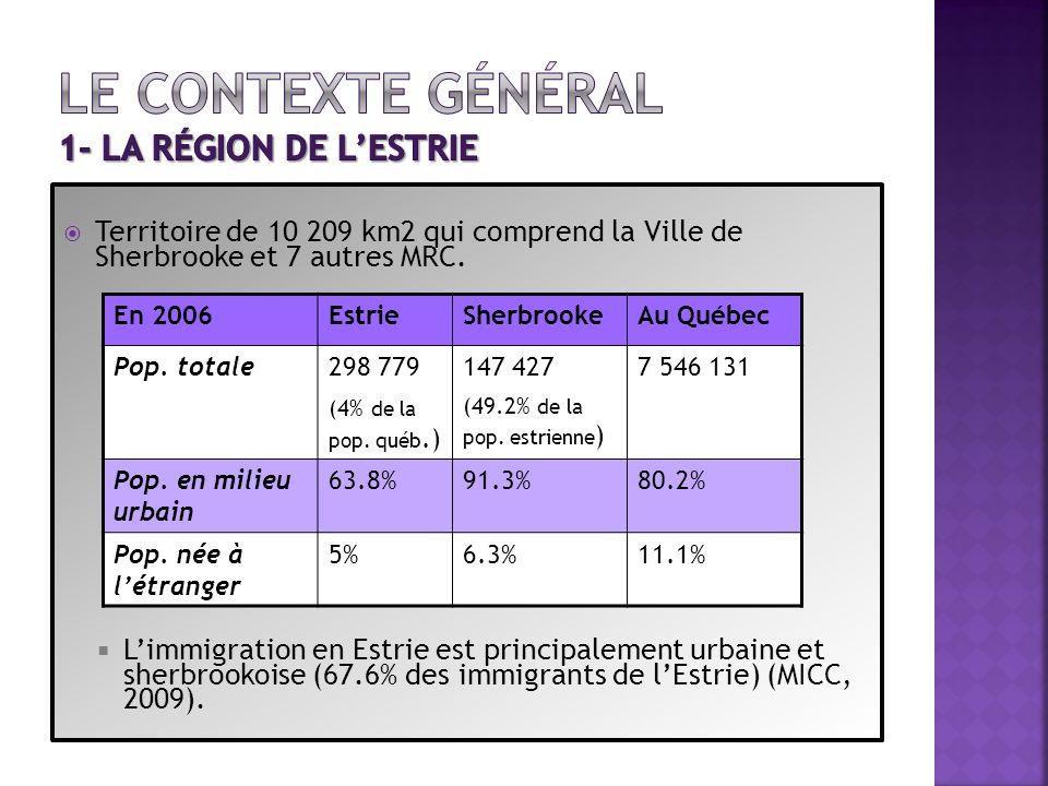Le contexte général 1- La région de l'Estrie