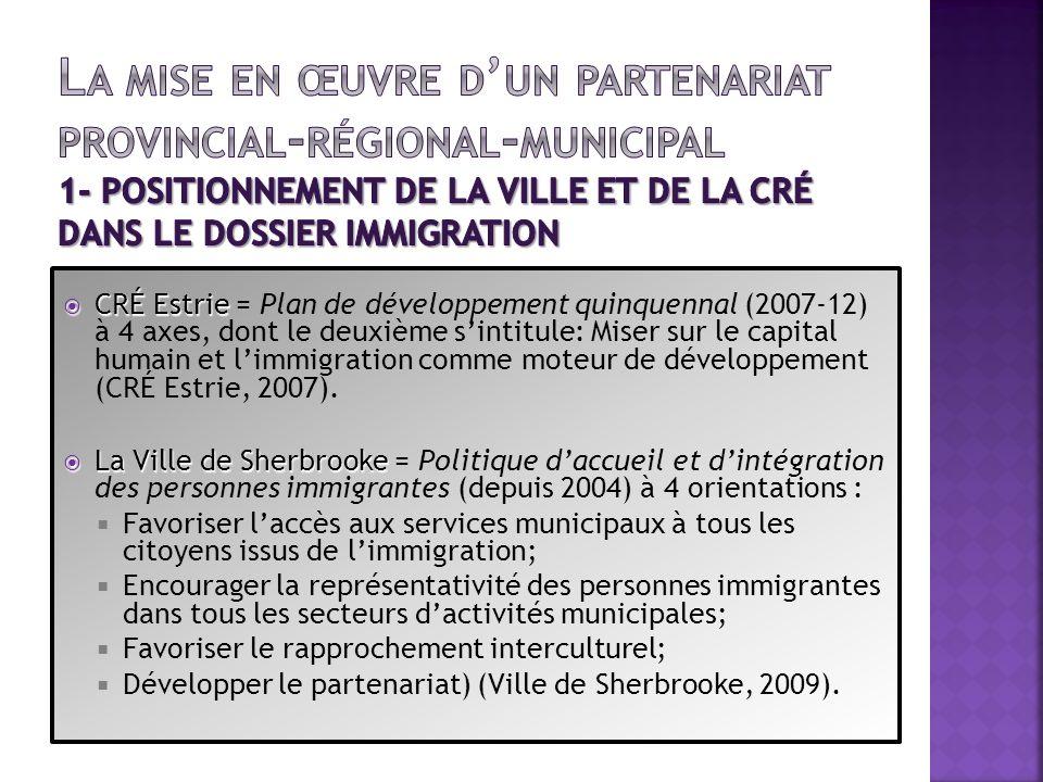 La mise en œuvre d'un partenariat provincial-régional-municipal 1- Positionnement de la Ville et de la CRÉ dans le dossier immigration