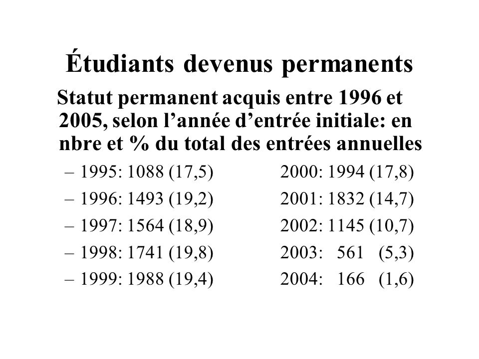Étudiants devenus permanents