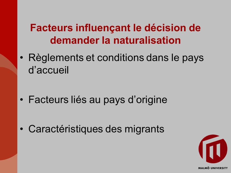 Facteurs influençant le décision de demander la naturalisation