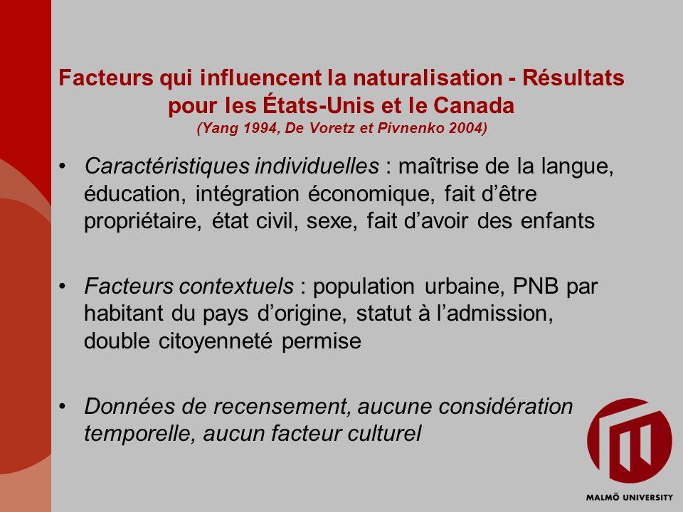 Facteurs qui influencent la naturalisation - Résultats pour les États-Unis et le Canada (Yang 1994, De Voretz et Pivnenko 2004)