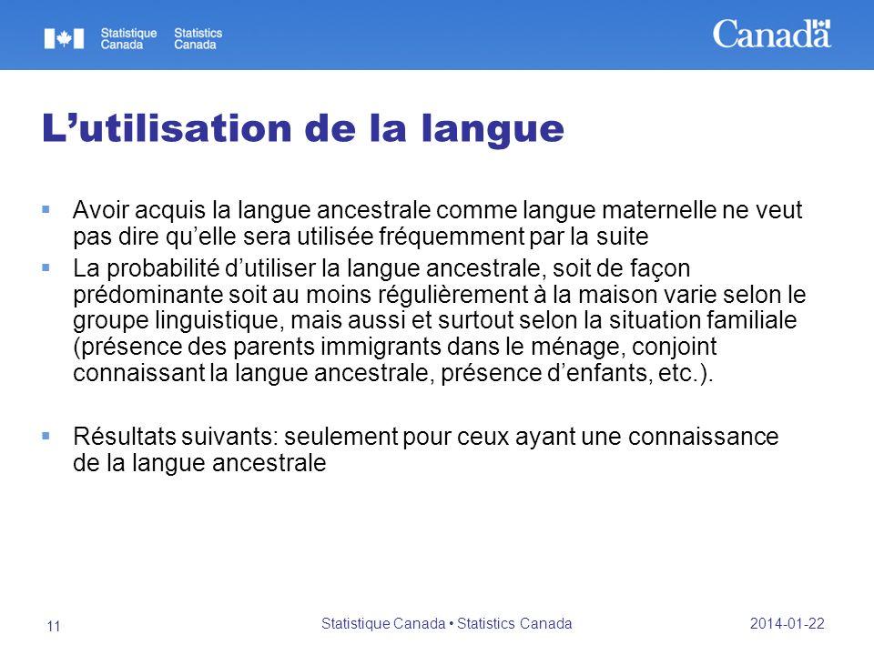 L'utilisation de la langue