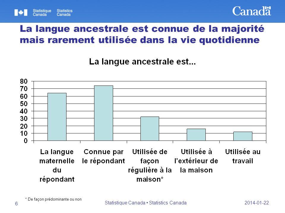 Statistique Canada • Statistics Canada
