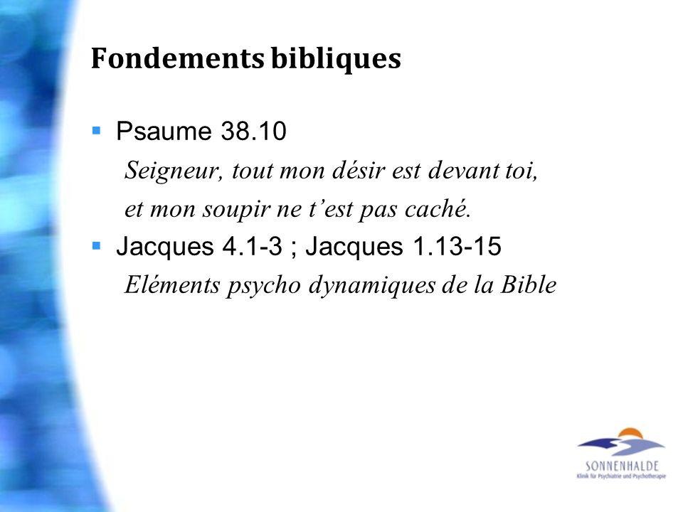 Fondements bibliques Psaume 38.10