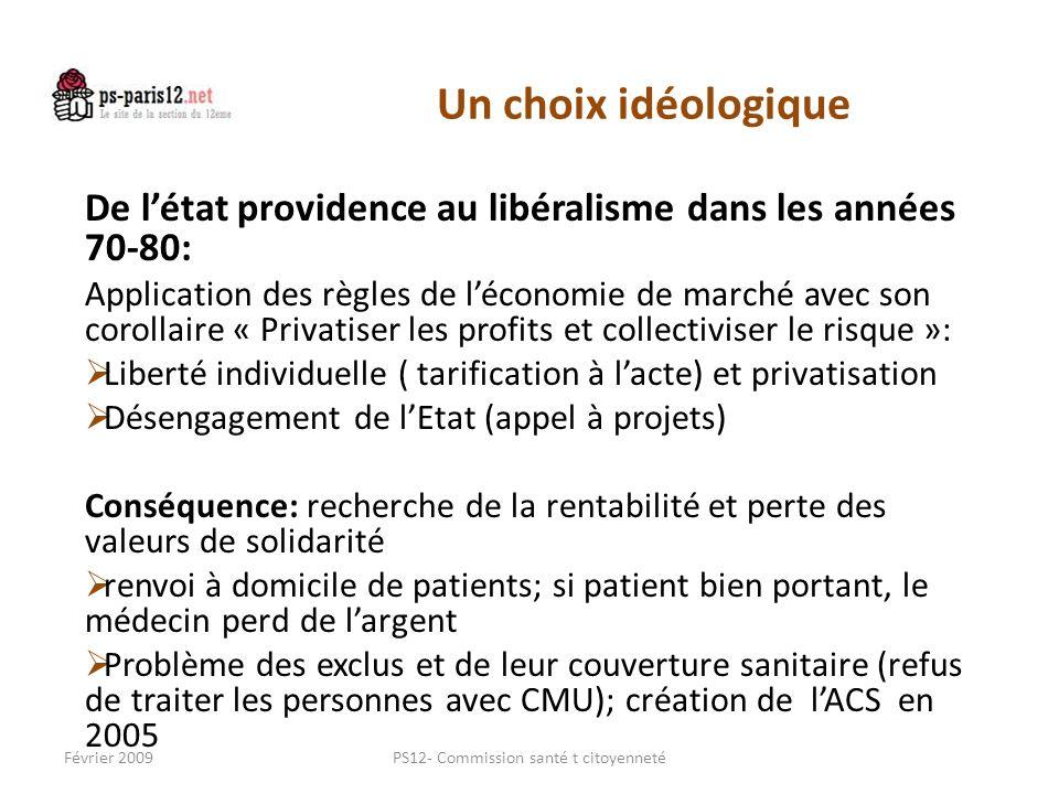 PS12- Commission santé t citoyenneté