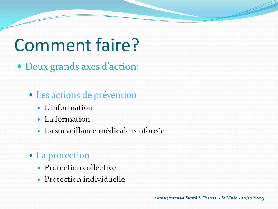 Comment faire Deux grands axes d'action: Les actions de prévention