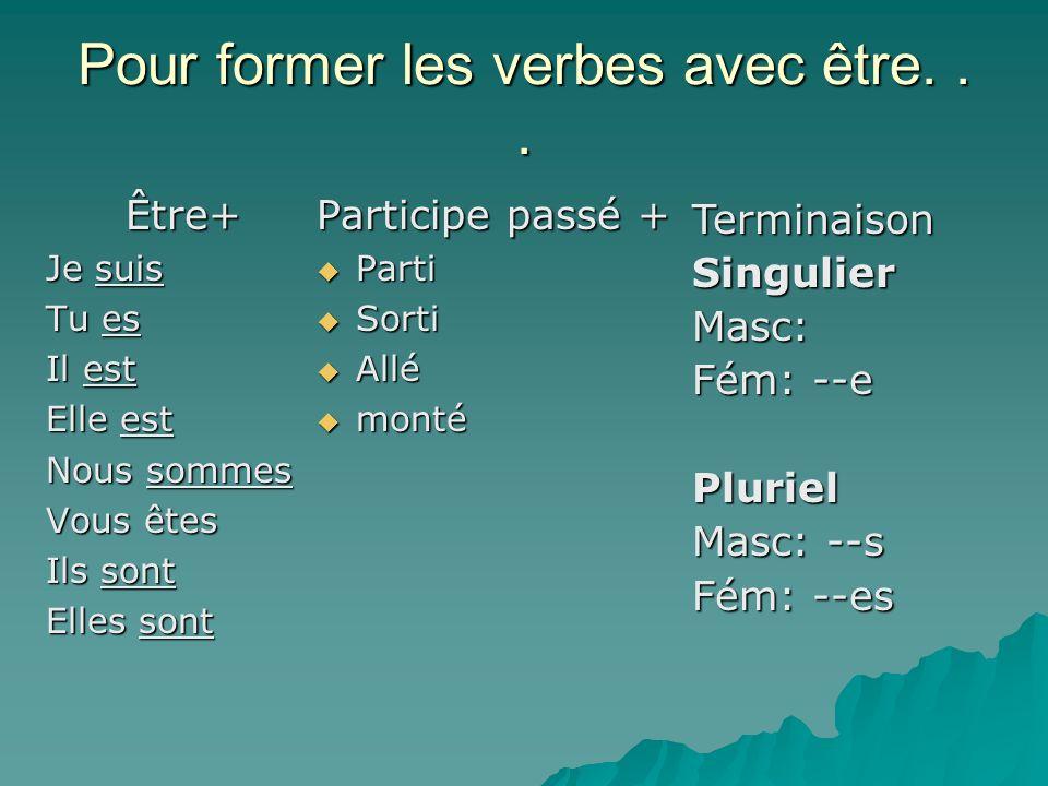 Pour former les verbes avec être. . .