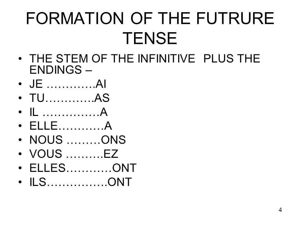 FORMATION OF THE FUTRURE TENSE