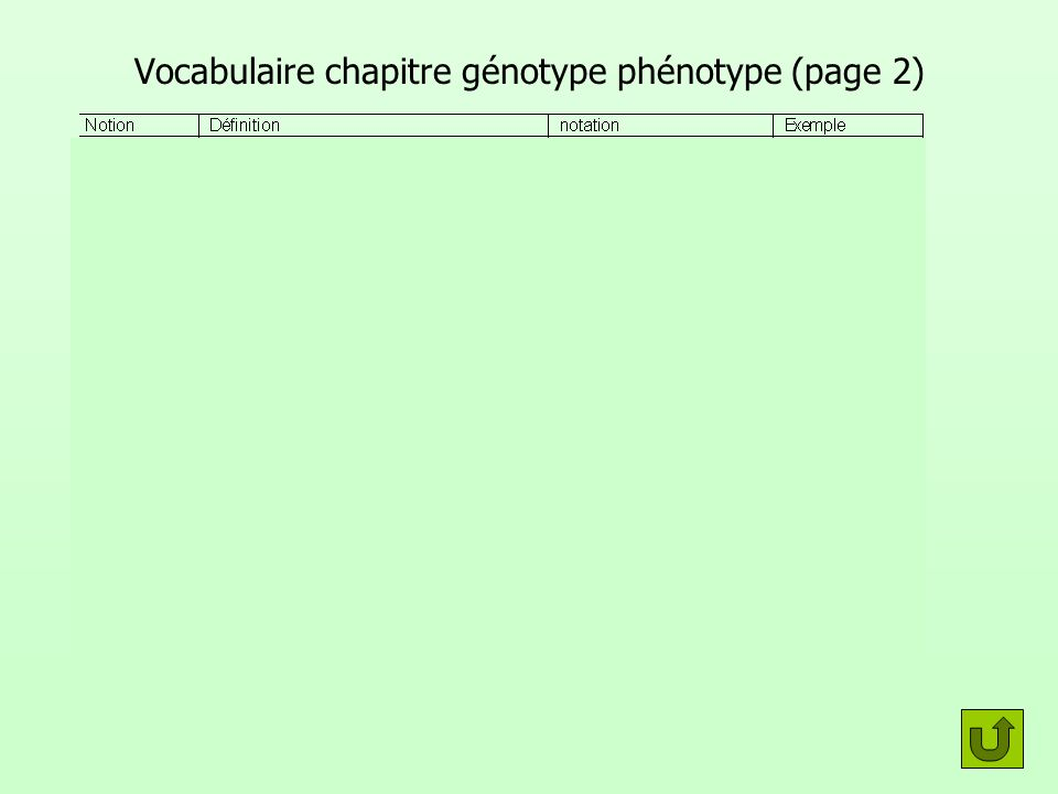 Vocabulaire chapitre génotype phénotype (page 2)