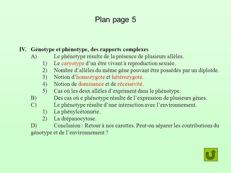 Plan page 5 IV. Génotype et phénotype, des rapports complexes