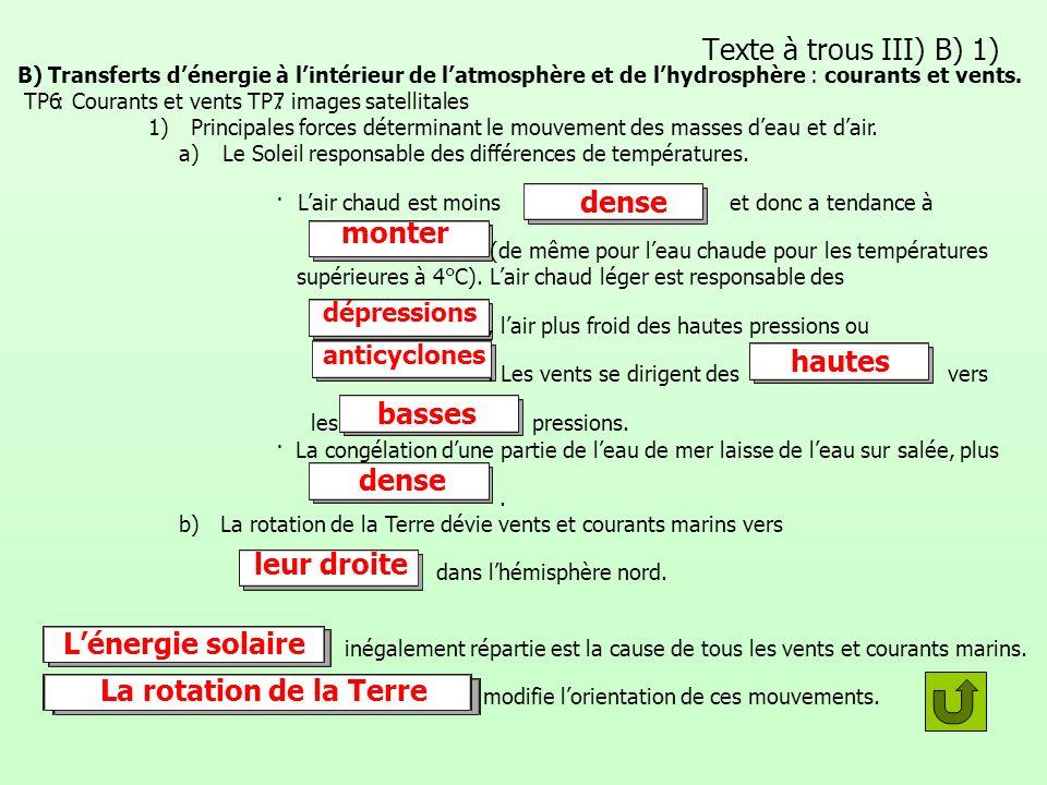 Texte à trous III) B) 1) dense monter hautes basses dense leur droite