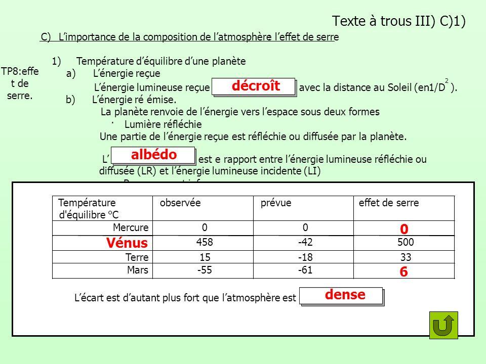 visible LR+IR Texte à trous III) C)1) décroît albédo Vénus 6 dense C)