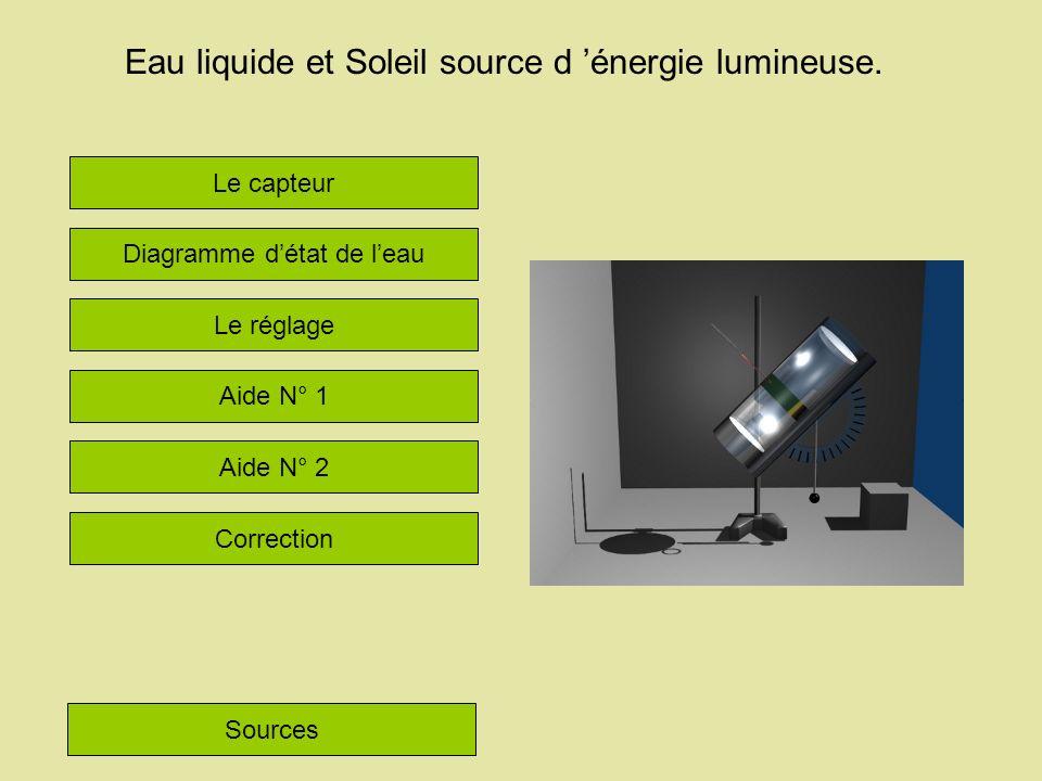 Eau liquide et Soleil source d 'énergie lumineuse.