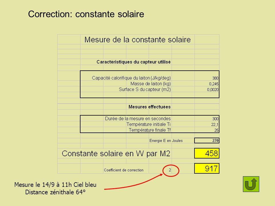 Correction: constante solaire