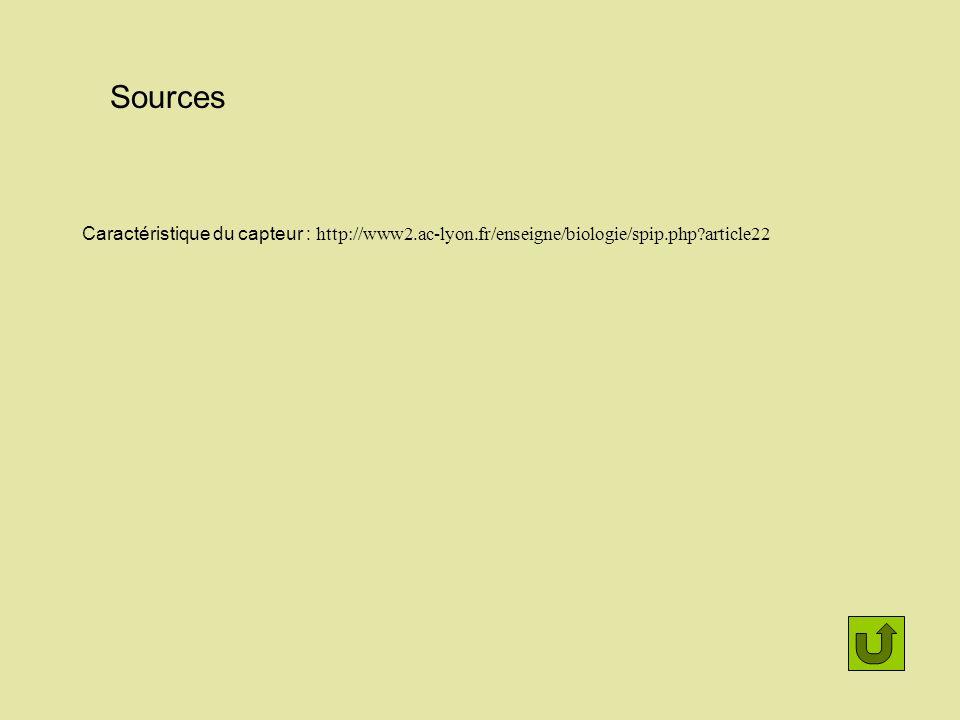 Sources Caractéristique du capteur : http://www2.ac-lyon.fr/enseigne/biologie/spip.php article22