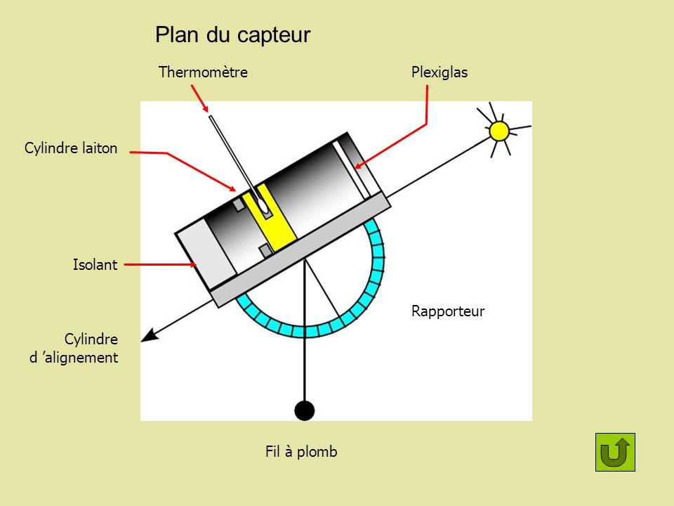 Plan du capteur Cylindre laiton Thermomètre Cylindre d 'alignement