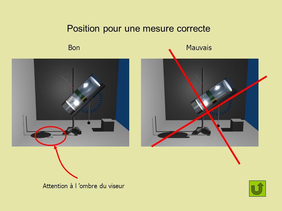 Position pour une mesure correcte