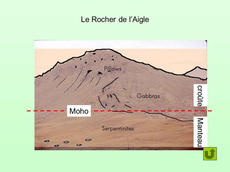 Le Rocher de l'Aigle croûte Moho Manteau