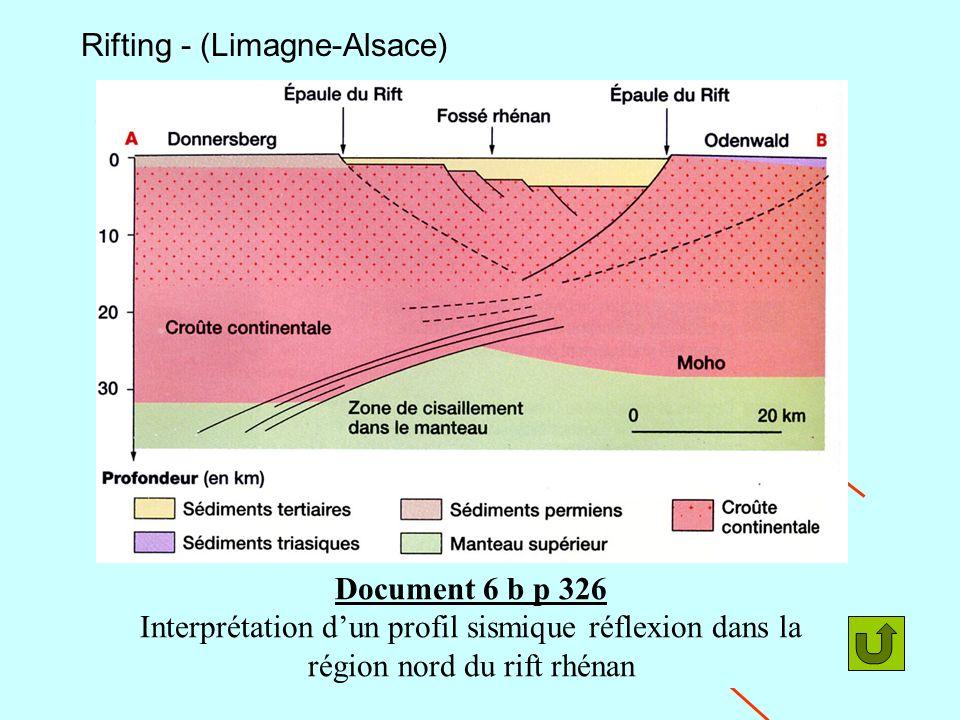 Rifting - (Limagne-Alsace)