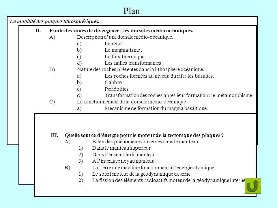 Plan La mobilité des plaques lithosphériques.