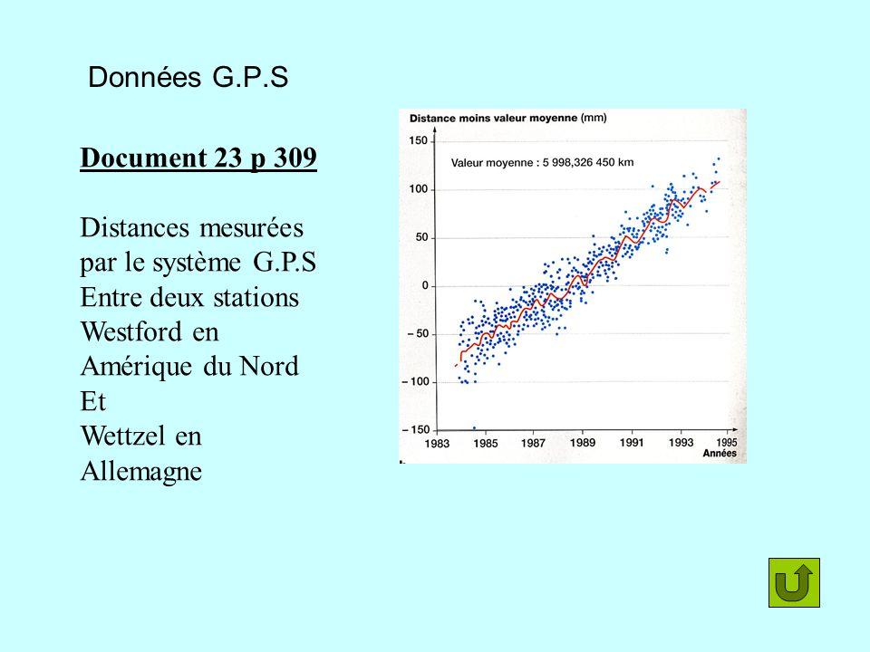 Données G.P.SDocument 23 p 309. Distances mesurées par le système G.P.S. Entre deux stations. Westford en Amérique du Nord.