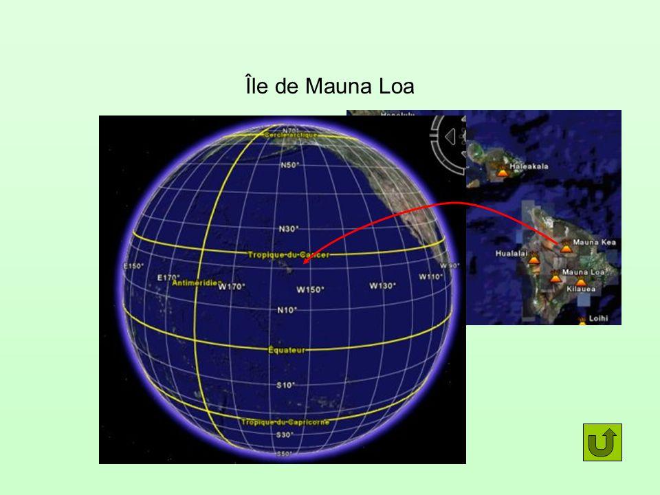 Île de Mauna Loa