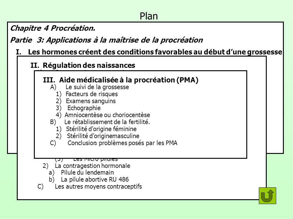 Aide médicalisée à la procréation (PMA)