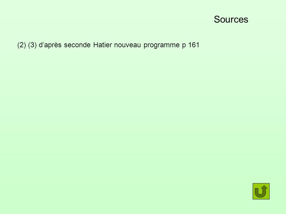 Sources (2) (3) d'après seconde Hatier nouveau programme p 161