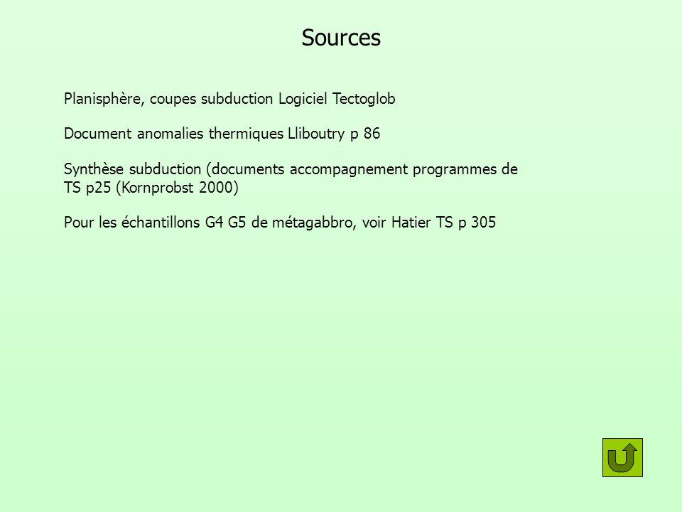Sources Planisphère, coupes subduction Logiciel Tectoglob