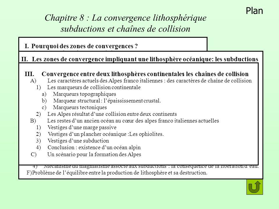 Chapitre 8 : La convergence lithosphérique