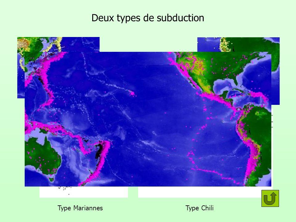 Deux types de subduction