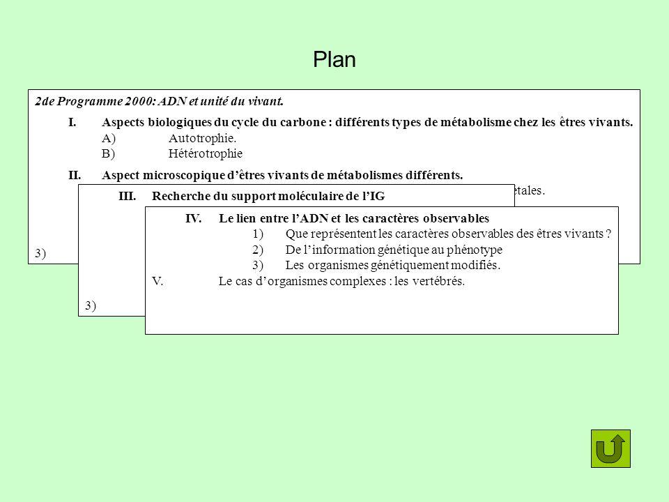 Plan 2de Programme 2000: ADN et unité du vivant.