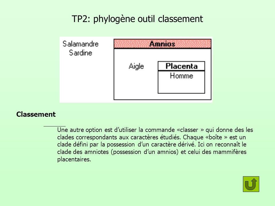 TP2: phylogène outil classement