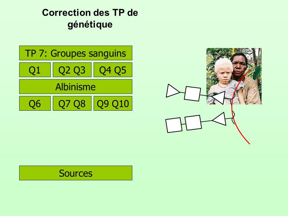 Correction des TP de génétique