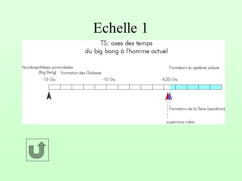 Echelle 1
