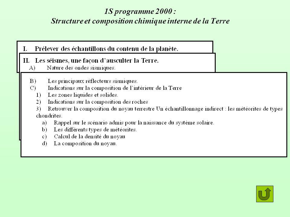 1S programme 2000 : Structure et composition chimique interne de la Terre
