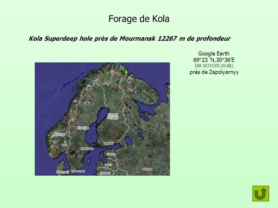 Kola Superdeep hole près de Mourmansk 12267 m de profondeur