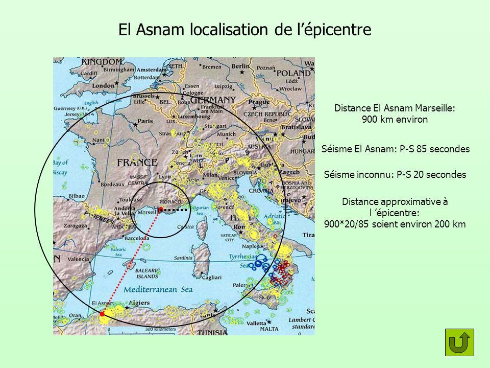 El Asnam localisation de l'épicentre