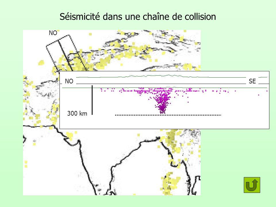 Séismicité dans une chaîne de collision