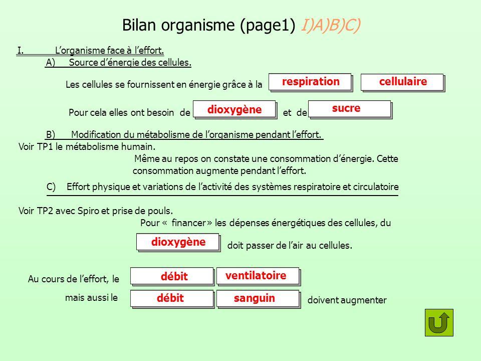 Bilan organisme (page1) I)A)B)C)